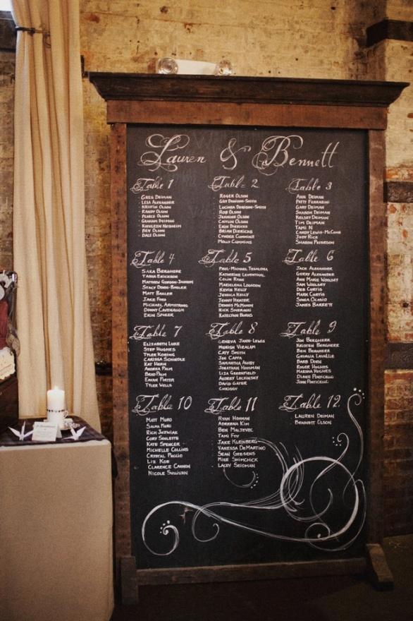 table plan blackboard