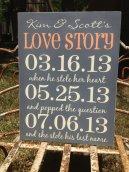 Personalised wedding sign - www.etsy.com/shop/CastleInnDesigns